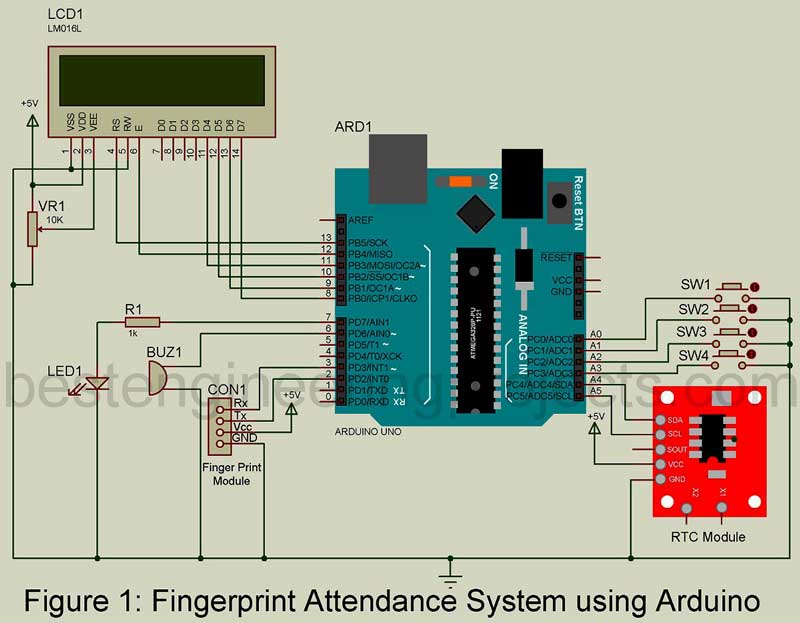 attendance monitoring system by using arduino