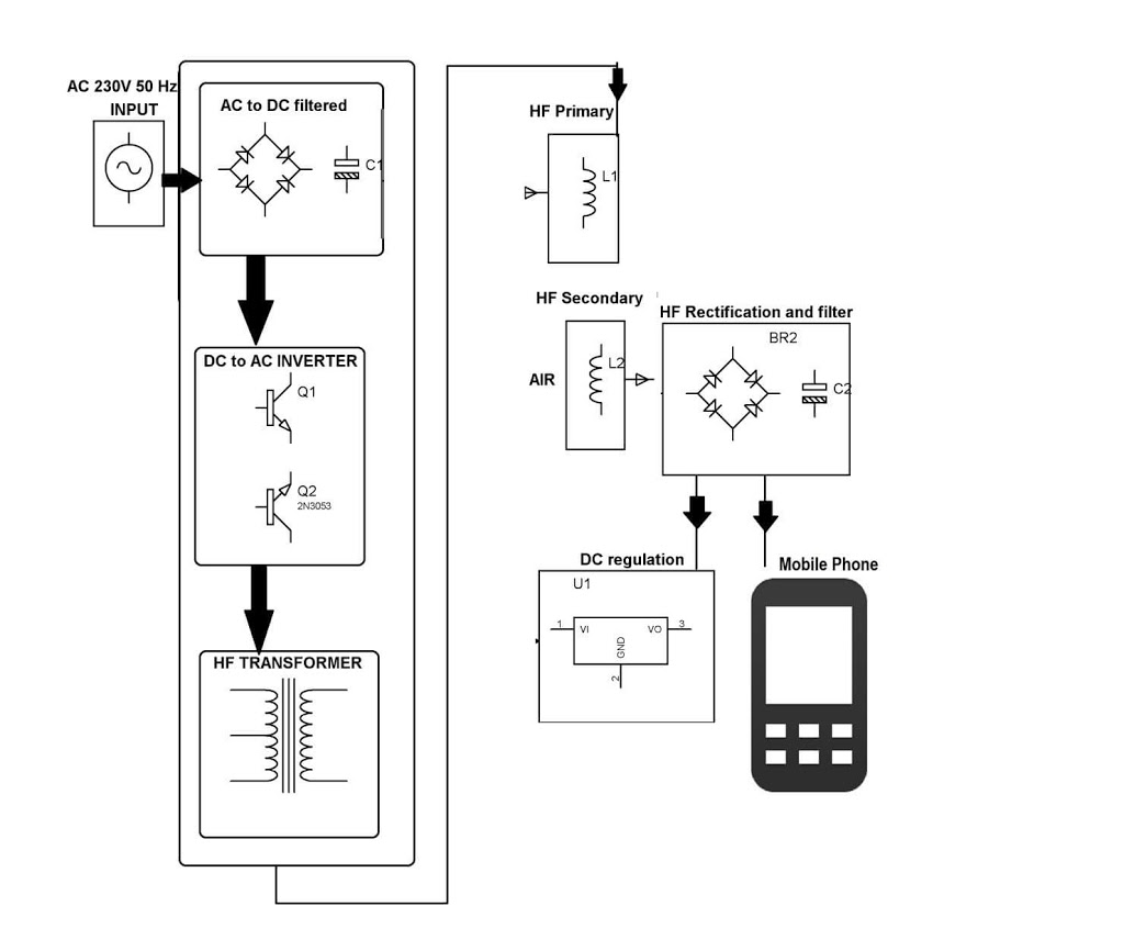 how wireless charging works for smartphones circuit diagram turbo charger diagram wirelesscharging circuit diagram