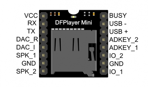 Learn How To Interface DFPlayer Mini MP3 Module With Arduino