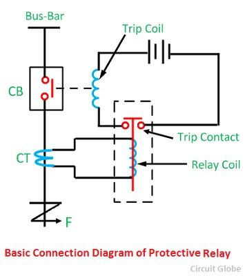 Features and Importance of Switchgear Device    Relays    in Electrical System