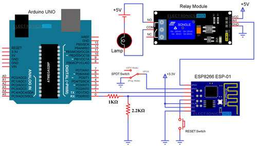 Using ESP8266 and MIT App Inventor to control a Relay | IoT