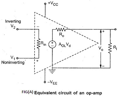 IC 741 (Operational-amplifier) Basics | Circuit Working