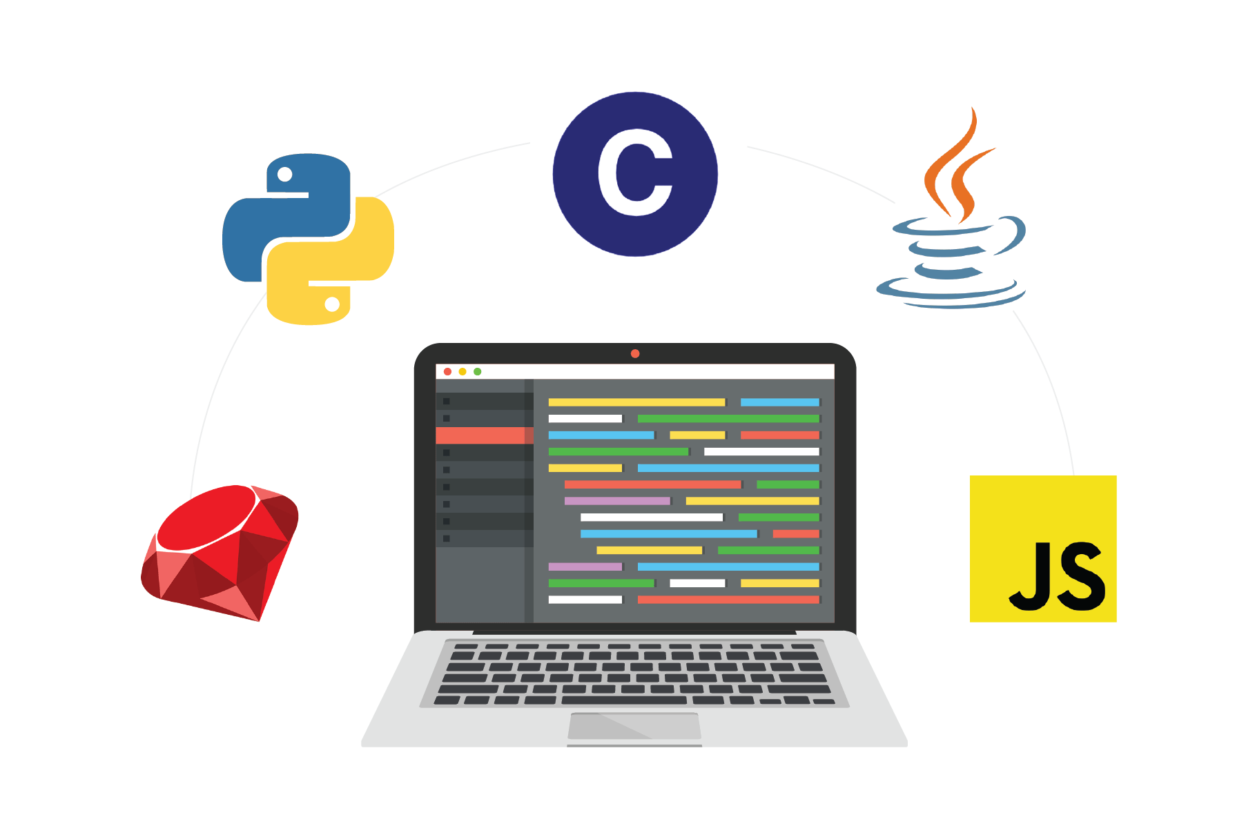 5 programming languages a professional programmer should learn