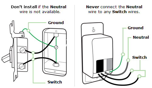 Image showing wire connection in a switch