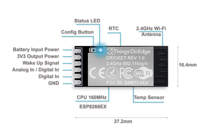 pin description of Cricket-Wi-Fi module