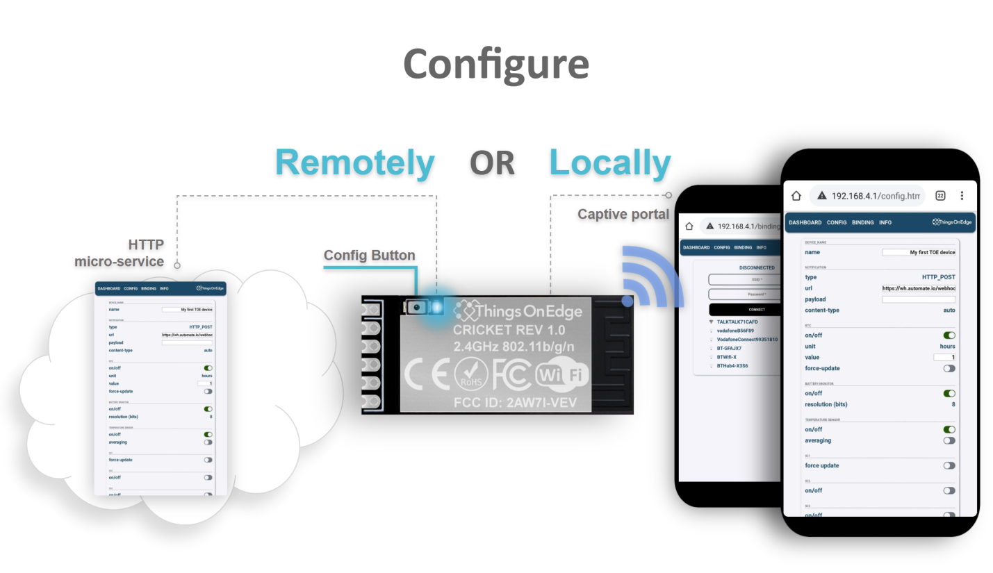 configure module remotely or locally